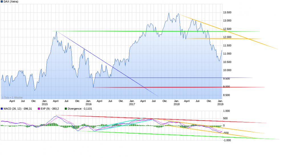 chart_5years_DAX.png