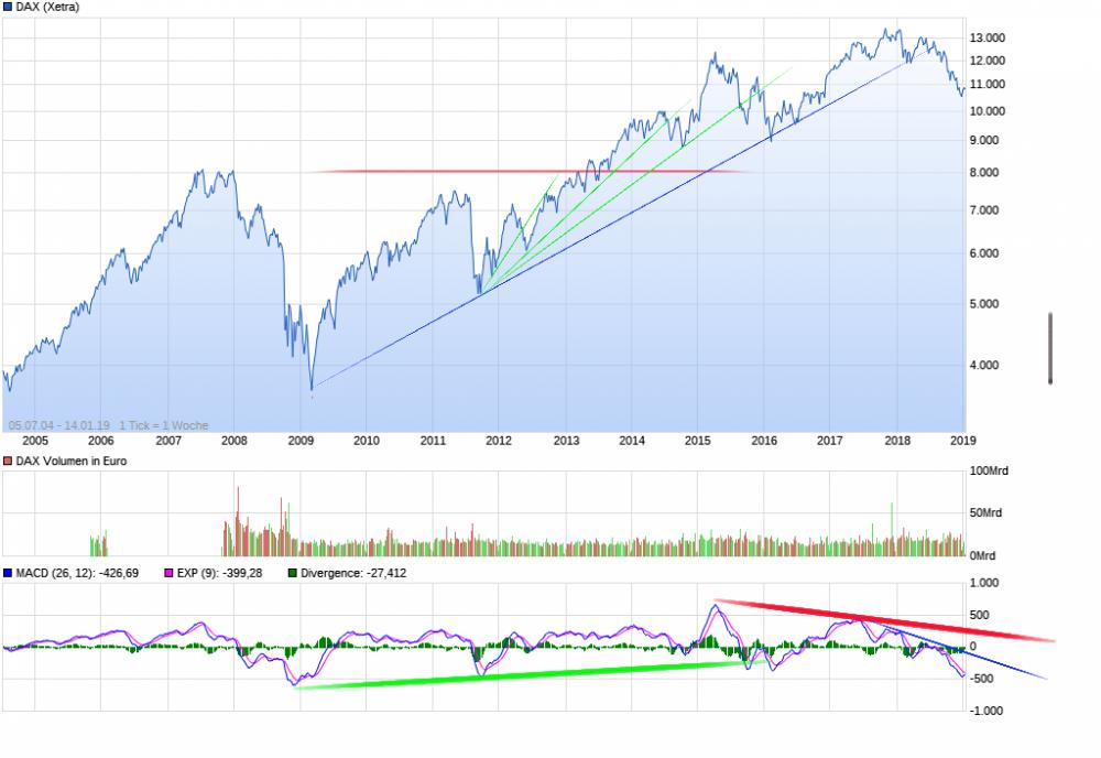 chart_free_DAX6.png