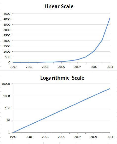 linear_log.jpg