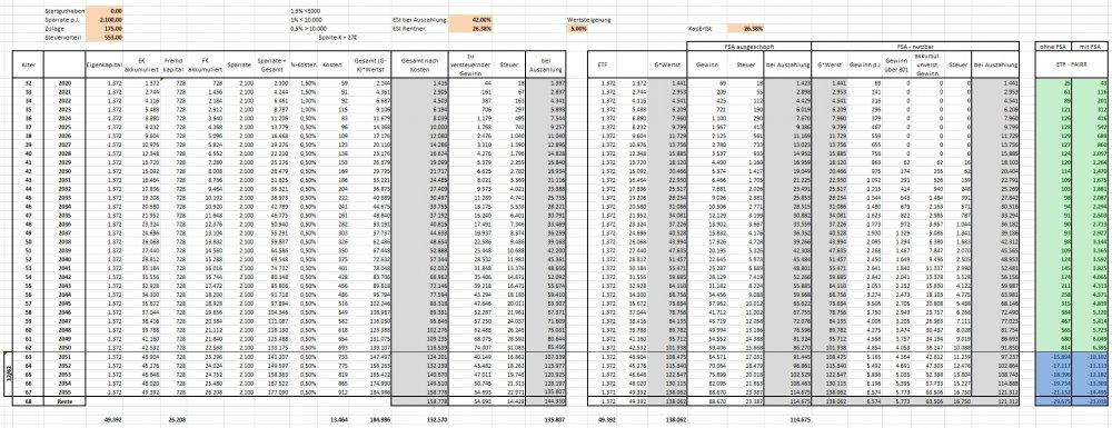 ETF_Fairr_vergleich_5%.jpg