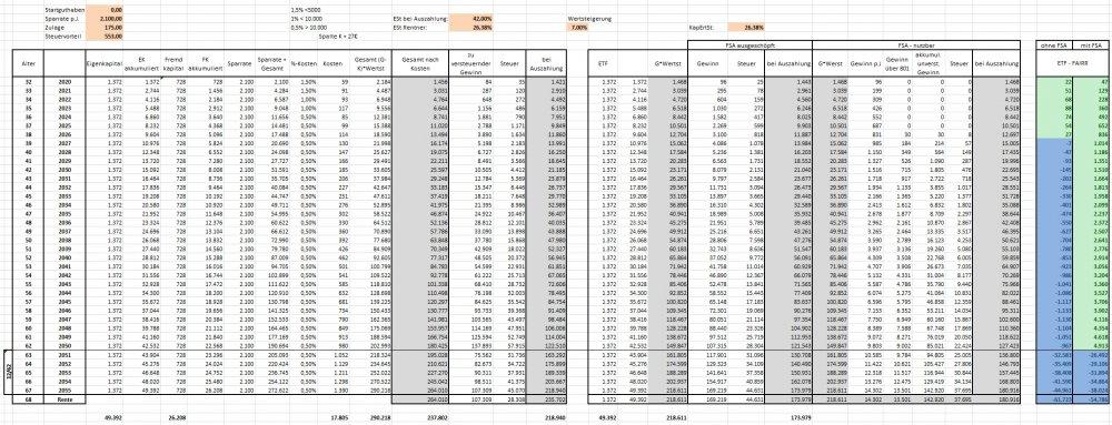ETF_Fairr_vergleich_7%.jpg