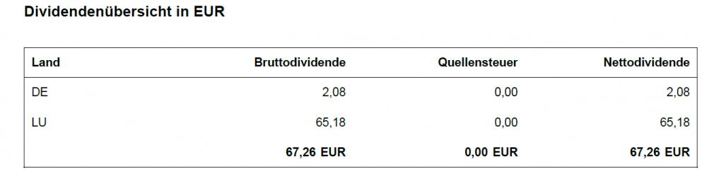 2_dividenden_uebersicht.png