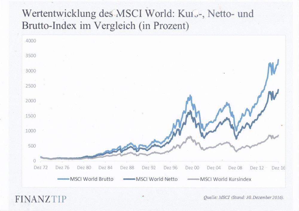 MSCI World Wahre Kosten5_20190414_0001.jpg