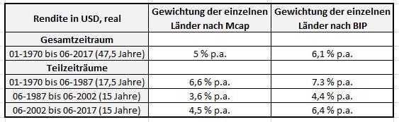 MCap_BIP-Vergleich.jpg