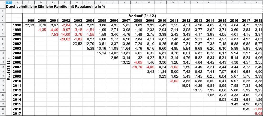 rebalancing1.png