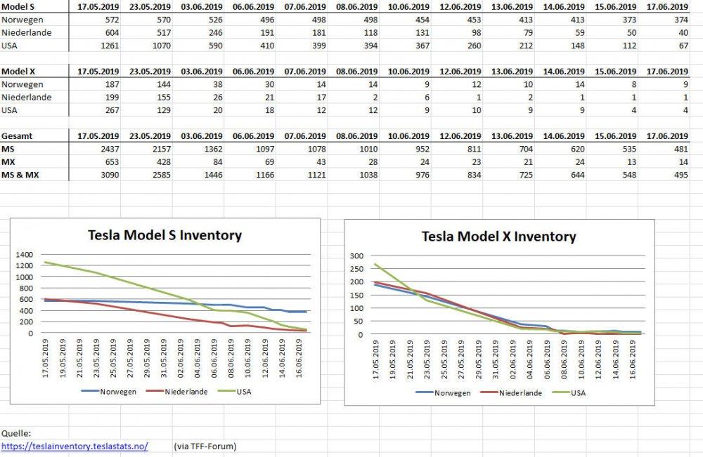 MS_MS Inventory.jpg