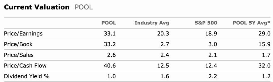 POOL-Valuation.jpg