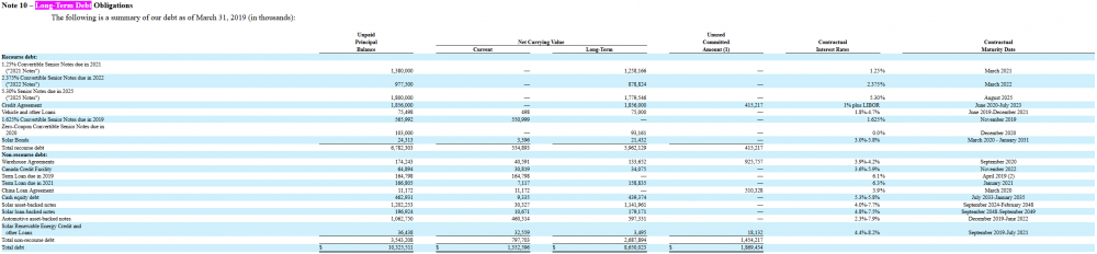 2019-07-03 tsla lt debt.PNG