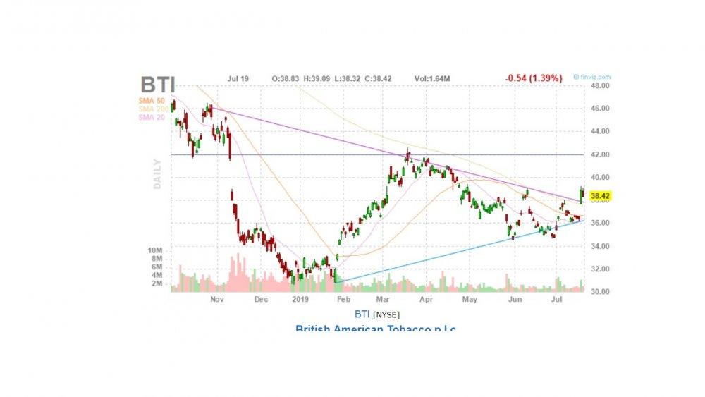 BAT Chart.jpg