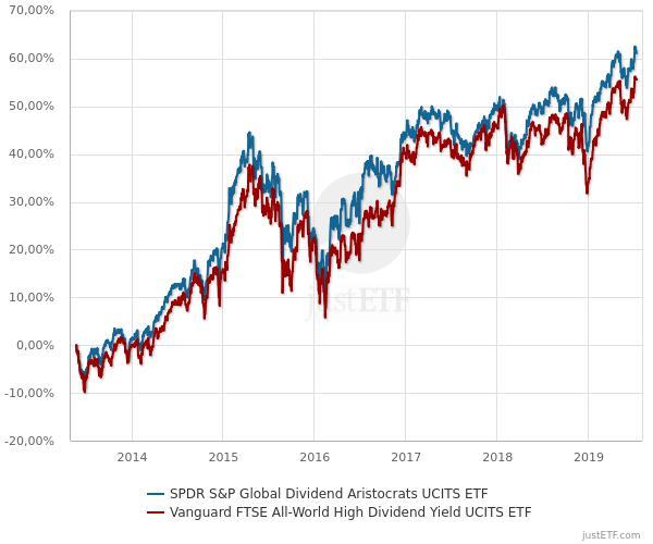 Dividenden-ETFs.jpg