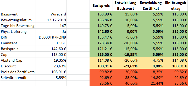 Wirecard_Discount.PNG