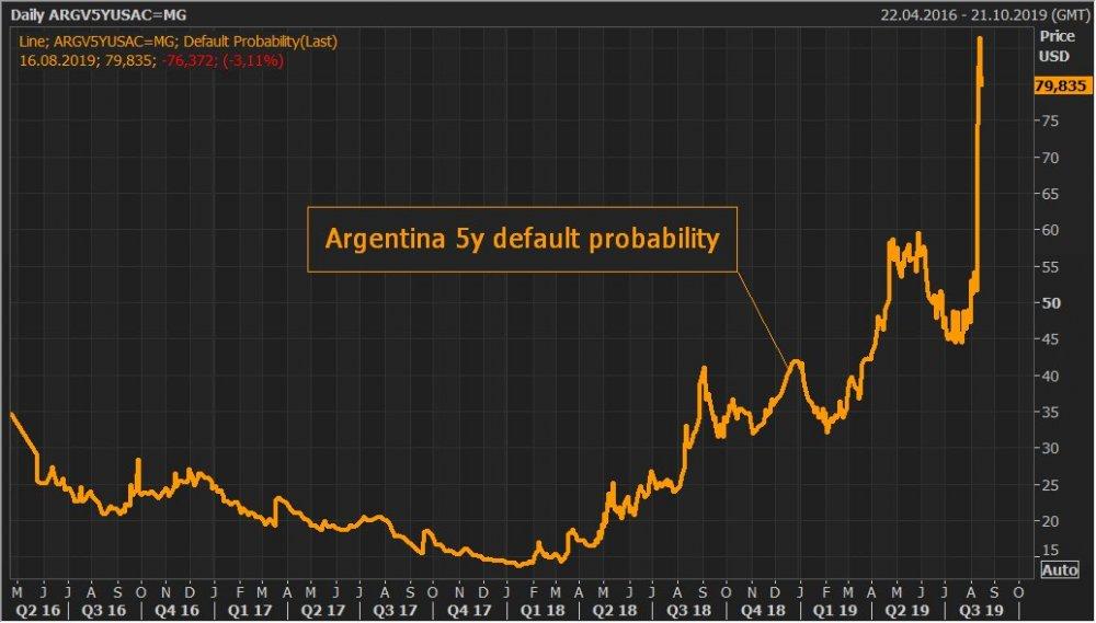 Argentina_5JahreDefault.jpg
