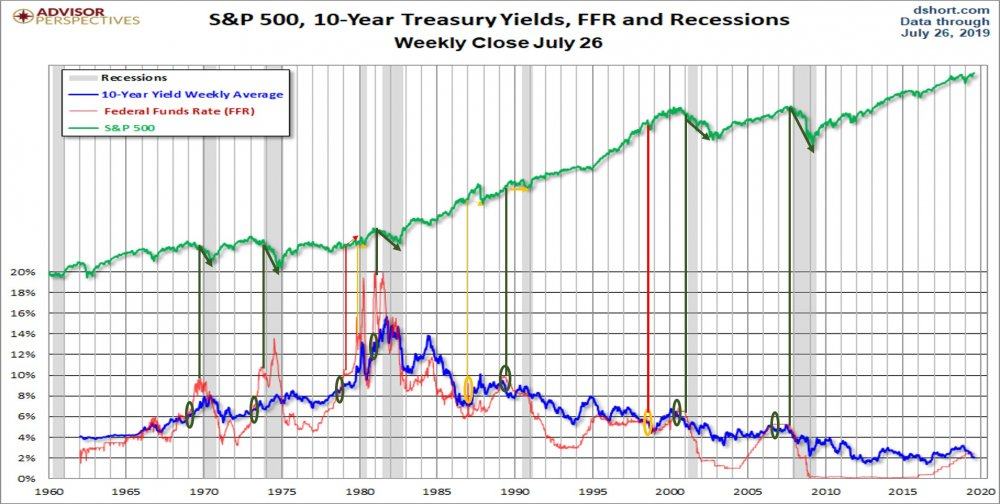 History Inversion and first rate cut.jpg