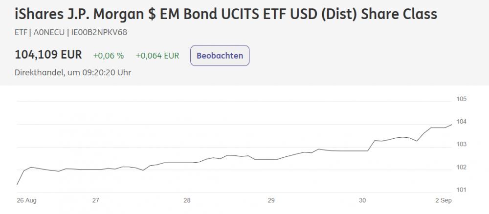 Ish Em Gov Bond $.png