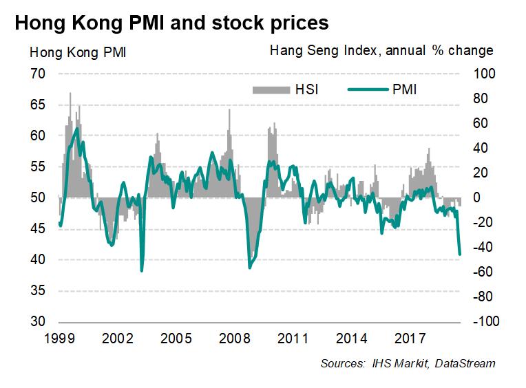 Hong_Kong_PMI.PNG