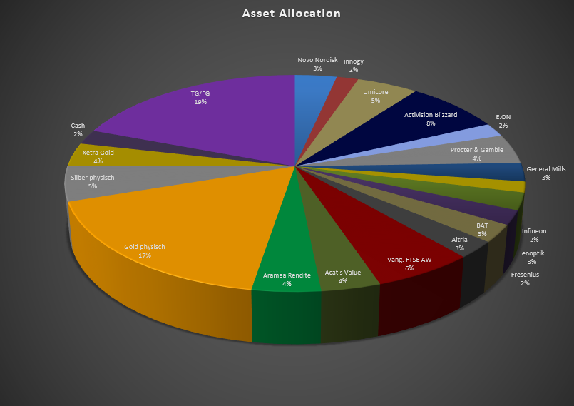 asset-allocation.png