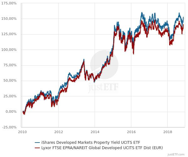 Global-REIT-ETF-Performance (2).jpg