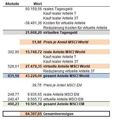 Kursverfall MSCI World.jpg