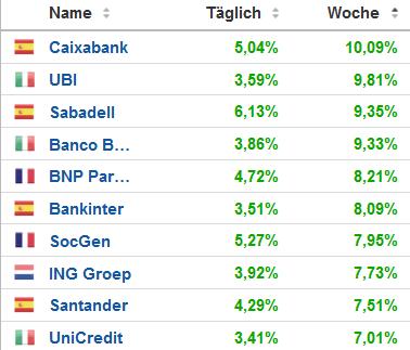 Banken_Woche20191011.PNG