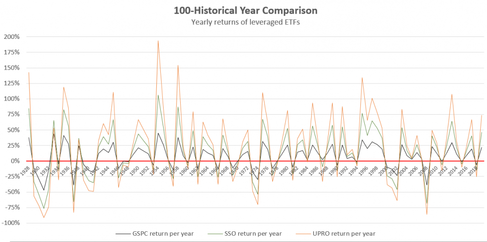 historical yearly returns.PNG