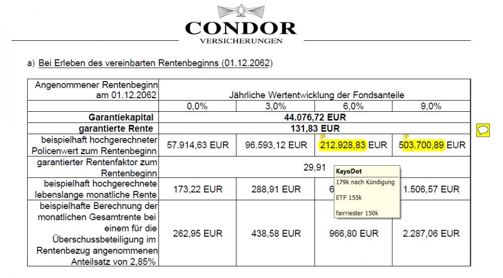 Condor_72_Nettobeitrag.png