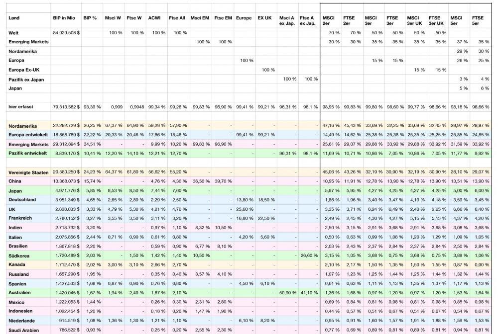 BIP_Tabelle_01.thumb.jpg.8de9fa94ed8e10f2b1994773a3254e9d.jpg