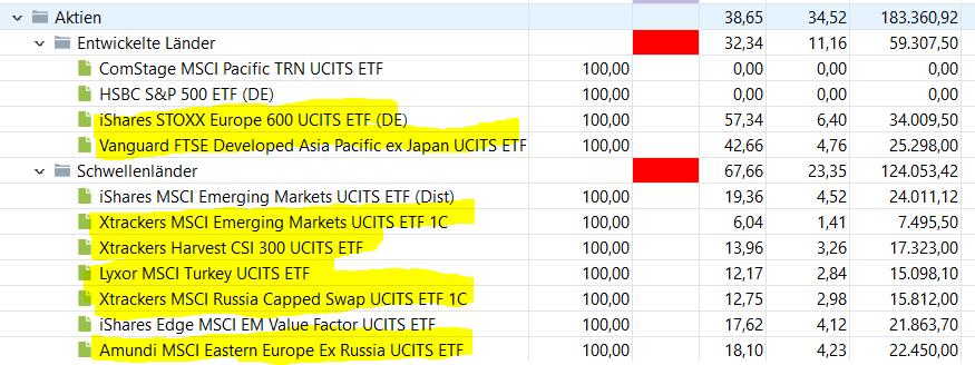 Uebersicht_Aktien_ETF.PNG.2cfcb0df02c7dd2cf2a80736cd5e03d4.PNG