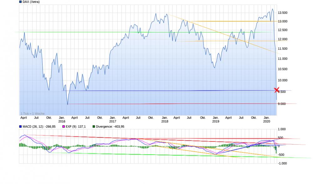 chart_5years_DAX.thumb.png.11e8f8f91efe6964d2f4617ed2cfde19.png