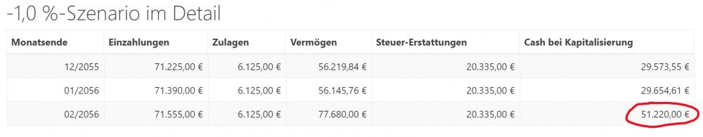 fairrister_kapitalisierung.png