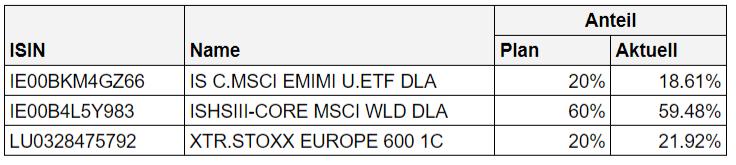 ETF_Depot.PNG.e92ef314b5b93533e923dada985fdeb8.PNG