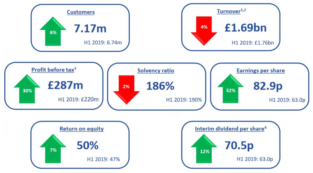 2020-interim-results-slides.png