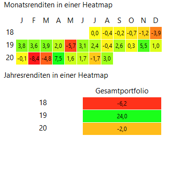 672610498_Monatsbersicht.png.a2690b99745dc3275eb5796510c9202f.png