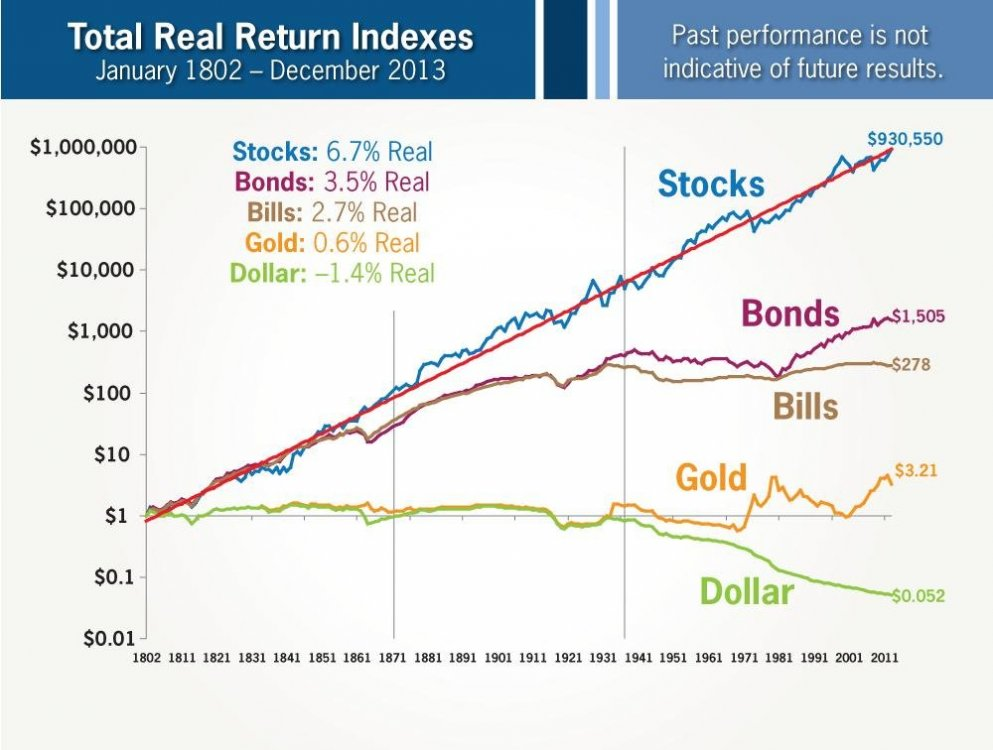 real_returns.thumb.jpg.063bea44d3d85cc96e59a1f16b85abbb.jpg