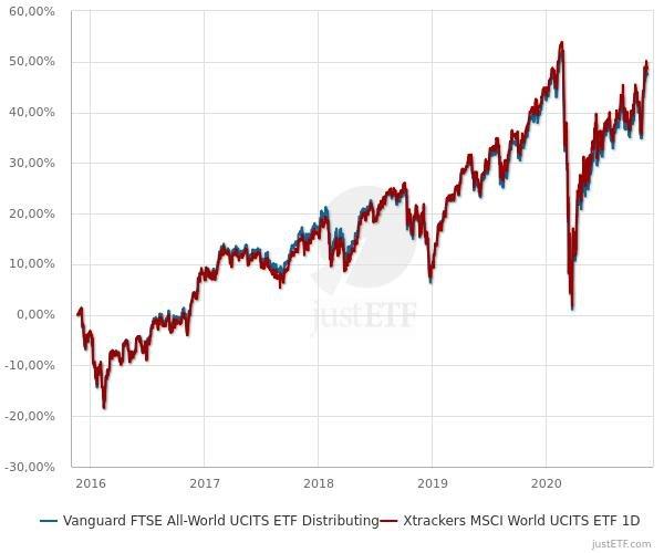 chart.jpg.ca41a5a71e0d66cc7d763ec0f5ca9117.jpg