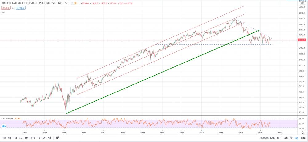 bat-trend.thumb.png.b74444a9475bf929afbf23b24a21d502.png