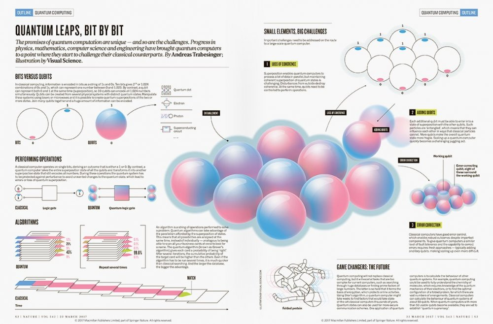 quantum-computers-infographics.jpg