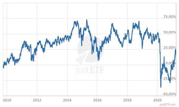 chart.jpg.91c7952da1f93e2bb08437cfee4daa3b.jpg