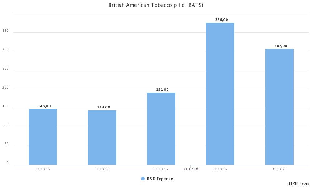 british-american-tobacco 2.png