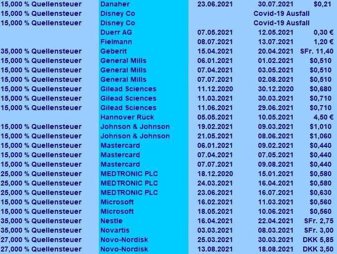 21-08-2021-7.JPG.c21513e9341f41be99c01876e38366b2.JPG