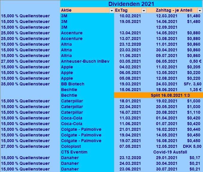 02-09-2021-1.JPG.d3a454c17e0fb08120943b544540eea1.JPG