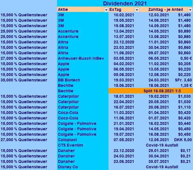16-09-2021-1.JPG.cc7c9997e10e4d5b559b578a6d0ad073.JPG